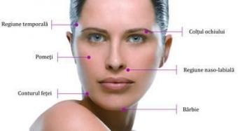 Estetica faciala